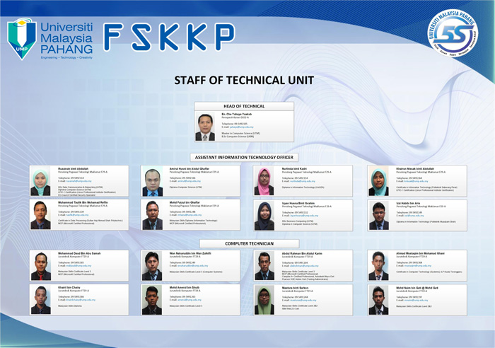 Staff of Technical Unit